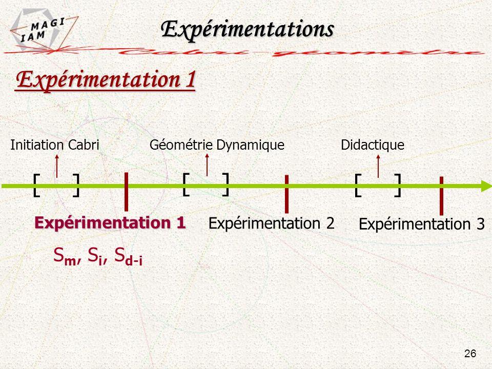 Expérimentations Expérimentation 1 [ ] [ ] [ ] Sm, Si, Sd-i